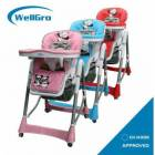 Wellgro Daily Comfort Mama Sandalyesi - Firsat -