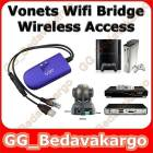 VONETS WI-FI ADAPT�R WIRELESS ETHERNET �EV�R�C�